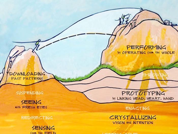 Lancement de l'école de leadership du Goetheanum à l'automne